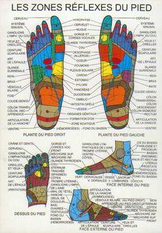 Voici pourquoi vous devez masser vos pieds un soir par semaine avant de dormir – Ptimatcha