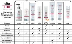 Here is a breakdown of the differences of EltaMD Sunscreen.  shopspaViolet carries all of these with 10-20% off, free shipping and samples!