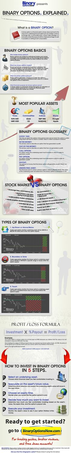 Binary options strategies for directional and volatility trading (wiley trading)