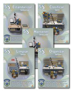 5S Planta de Producción - Spanish 5S Posters