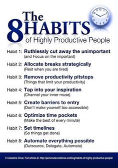 """[Manifesto Poster] """"The 8 Habits of Highly Productive People"""" by Celes -(Make sure to link to the full article for more information.)"""