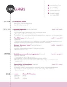 #Resume #Template | Available on Etsy