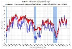 December jobs report charts
