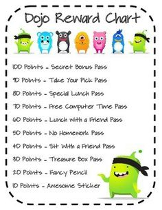 Rewards charts
