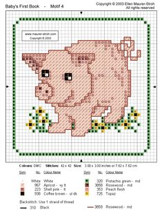 Thrilling Designing Your Own Cross Stitch Embroidery Patterns Ideas. Exhilarating Designing Your Own Cross Stitch Embroidery Patterns Ideas. Cross Stitch Boards, Mini Cross Stitch, Simple Cross Stitch, Cross Stitch Animals, Cross Stitching, Cross Stitch Embroidery, Embroidery Patterns, Cross Stitch Patterns, Pig Crafts