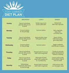 Summer diet plan chart