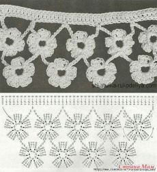 This is an interesting and nice stitch pattern: the Chevron Retro Stitch Wave Crochet pattern which I'm sure you guys would like to know how it is done. Crochet Lace Edging, Crochet Motifs, Crochet Borders, Crochet Diagram, Crochet Stitches Patterns, Crochet Chart, Crochet Trim, Filet Crochet, Irish Crochet