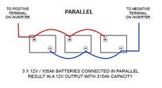 Parallel battery connections