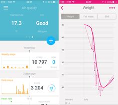 Life After Cancer: How the iPhone Helped Me Achieve a Healthier Lifestyle – MacStories