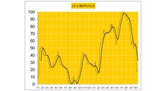 Jack Chan: This Past Week in Gold and Silver