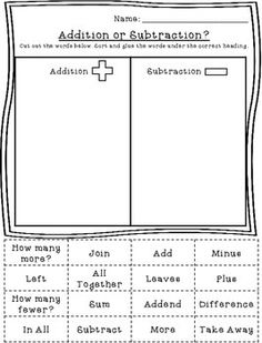 A cut and paste activity to differentiate between addition and subtraction vocabulary