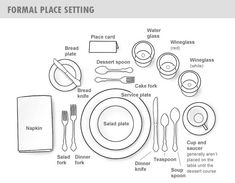 Guide on table place setting (formal and informal) and dining etiquette. best one I've seen online. with easy-to-understand diagrams and videos. Not just for brides and wedding banquets but any dinner party you are attending or wish to throw! J