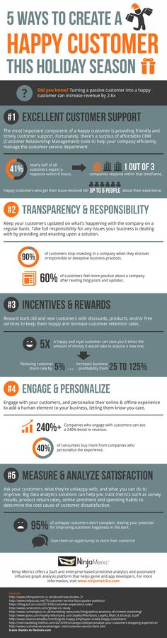 Customer Relationships - Five Ways to Create Happy Customers This Holiday Season [Infographic] : MarketingProfs Article