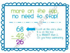 Subtraction With Regrouping Posters