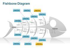Service problem ishikawa diagram free service problem ishikawa determine low online sales with powerpoint ishikawa fishbone diagram ccuart Choice Image