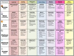 Assessment Without Levels in PE – PE4Learning