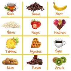 Bakalım Abbas Waffle favorinizle doğduğunuz ay eşleşecek mi?