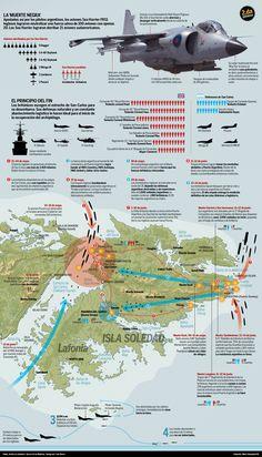 Guerra en las Islas Malvinas entre Argentina y Gran Bretaña, año 1982.
