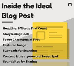 7 consigli per scrivere post più efficaci sul tuo blog! Ecco tutto quello che devi fare per rendere più efficace il tuo blogging!