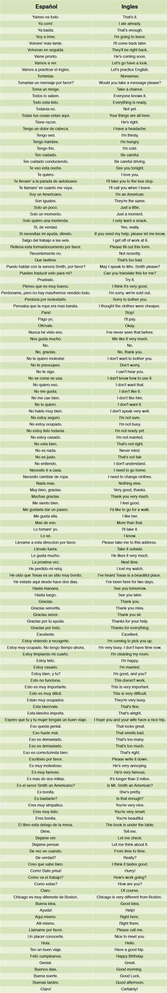 151 phrases with which you can have a conversation in English - Learn Spanish Spanish Grammar, Spanish Phrases, Spanish Vocabulary, Spanish Words, Spanish Language Learning, English Phrases, Teaching Spanish, English Words, English Grammar