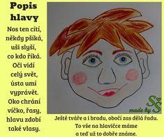 Human Body, Montessori, Preschool, Parenting, Teacher, Classroom, Education, Blog, Literatura