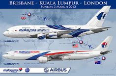 MALAYSIA AIRLINES AIRBUS A330-300 & A380-800 Brisbane- Kuala Lumpur-London . Airliner Art Illustrations