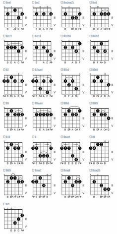 pin by colleen irven on mandolin chords in 2018 pinterest mandolin guitar and guitar chords. Black Bedroom Furniture Sets. Home Design Ideas