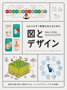 Make It Visible: Informative & Cool Infographics: Maps, Charts, Pictograms & Graphic Design Tips, Graphic Patterns, Graphic Design Typography, Ad Design, Graphic Design Inspiration, Powerpoint Poster, Pamphlet Design, Information Graphics, Pictogram