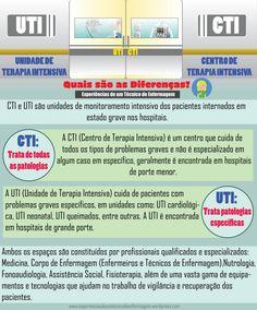 School Motivation, Med School, Study Tips, Pharmacy, Anatomy, Medicine, Education, Health, Nursing