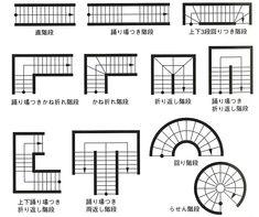 狭小住宅での階段はどうプランするといいの? - 暮らしニスタ Architecture Symbols, Interior Architecture Drawing, Architecture Concept Drawings, Stairs Architecture, Architecture Design, Home Stairs Design, House Design, Floor Plan Symbols, Stair Plan
