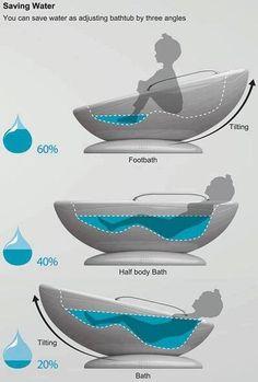 Water efficient tub