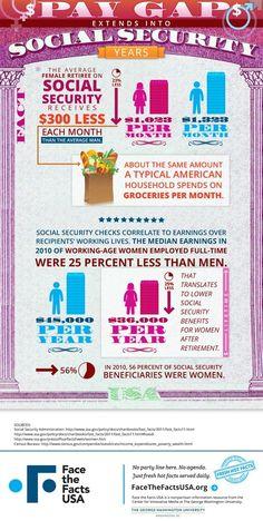 25 Gender Inequality Ideas Gender Inequality Gender Inequality
