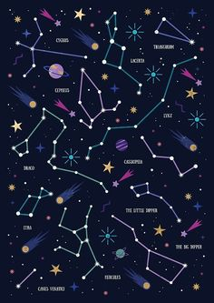 New wall paper galaxy constellations astronomy ideas Phone Backgrounds, Wallpaper Backgrounds, Wallpaper Space, Mobile Wallpaper, Stars And Moon, Sun Moon, Lost Stars, Star Constellations, Space And Astronomy