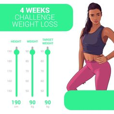 1 Month at home to change your body Health App, Health Fitness, 30 Day Fitness, Lose Weight, Weight Loss, 30 Day Workout Challenge, Medicine Ball, Height And Weight, 1 Month