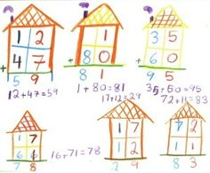 Waldorf ~ 3rd grade ~ Math ~ Vertical Addition ~ main lesson book