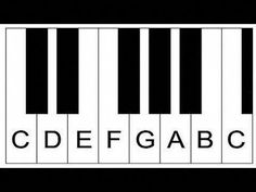 Piano Lessons for Beginners Lesson 1 How to Play Tutorial Easy Free Online Learning Chords 123 Guitar Lessons For Kids, Piano Lessons For Beginners, Piano Keyboard Layout, Keyboard Lessons, Piano Songs, Piano Music, Piano Tutorial, Learn To Play Guitar, Music