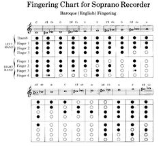 recorder charts: Fingering chart for recorder fingering charts recorder 72 dpi