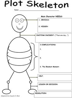 Plot Thickens A Graphic Organizer For Teaching Writing A Regarding Story Skeleton Book Report Template - Professional Templates Ideas Teaching Writing, Teaching Tools, Teaching English, Teaching Plot, Teaching Ideas, Writing Topics, Writing Resources, School Resources, Writing Help