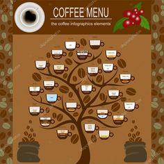 Descargar - Los café menú infografías, elementos para crear tu propio — Ilustración de stock