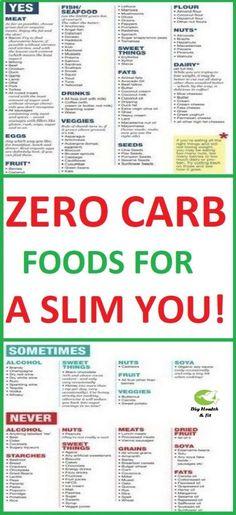 ZERO CARB FOODS FOR A SLIM YOU!