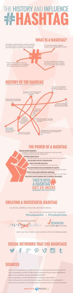 The History and Influence of the Hashtag Infographic #socialmedia