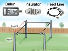 Image titled Build Several Easy Antennas for Amateur Radio Step 2