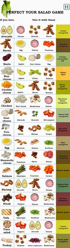 Need Salad Recipes? This Chart Shows All the Topping Combos You Could Ever Want - Healthy Salad Recipes - Salat Healthy Salads, Healthy Eating, Healthy Recipes, Simple Salad Recipes, Healthy Lunch Ideas, Big Salads, Summer Salads, Healthy Skin, Healthy Foods