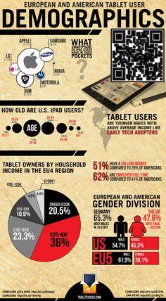 T2C Infographics: Tablet User Demographics