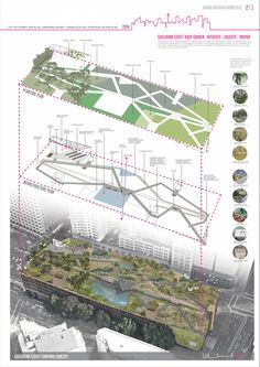 New urban landscape design graphics ideas Landscape Diagram, Landscape And Urbanism, Landscape Design Plans, Landscape Architecture Design, Architecture Graphics, Urban Landscape, Architecture Portfolio, Architecture Tools, Minecraft Architecture
