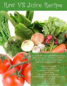 Raw V-8 juice recipe! Use organic veggies and miss all of those chemicals in the store brand!