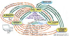 Emerging News Ecology v2