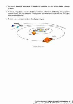 """Ο κύκλος του Δημοτικού: Γεωγραφία ΣΤ΄ - Επανάληψη 1ης ενότητας- """"Η γη ως ουράνιο σώμα"""" Chart, School Ideas"""