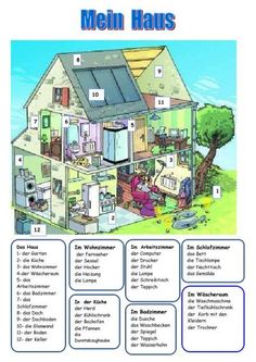 German vocabulary - House