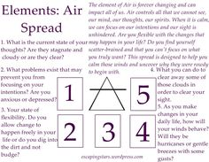 #Tarot Spread (Air Spread) found on Pinterest. Hundreds of tarot spreads (videos and downloads) coming soon on www.TarotAcademy.org